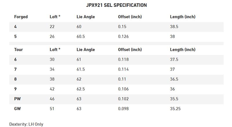 Mizuno JPX921 SEL Iron Specification